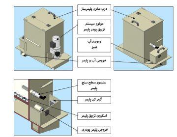 اجزای سیستم پلیمر ساز